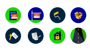 icons showing the relocation steps